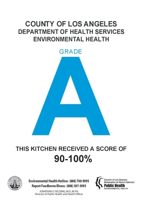Home Kitchen Inspection Score Card